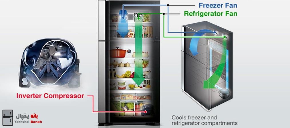 قیمت یخچال ساید بای ساید هیتاچی مدل R-M700GPUQ2X